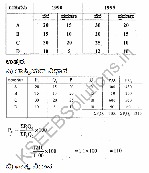 1st PUC Economics Question Bank Chapter 8 Index Numbers in Kannada 44