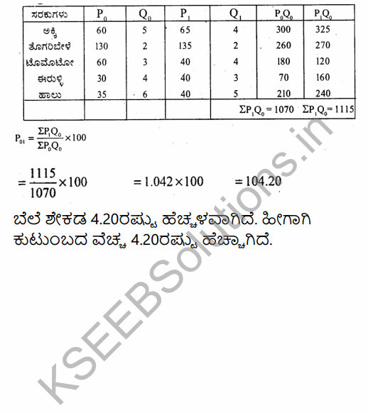 1st PUC Economics Question Bank Chapter 8 Index Numbers in Kannada 46