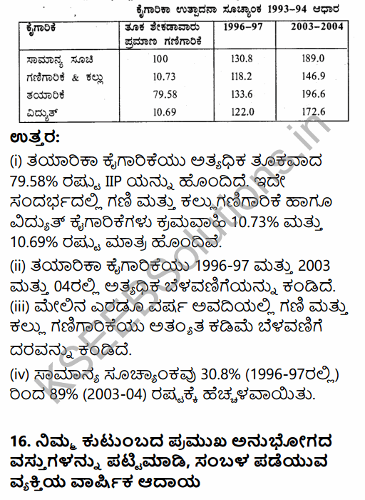 1st PUC Economics Question Bank Chapter 8 Index Numbers in Kannada 9