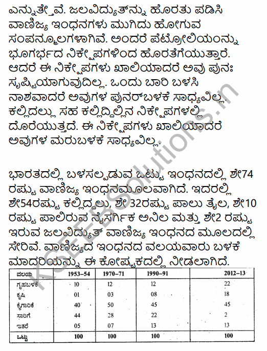 1st PUC Economics Question Bank Chapter 8 Infrastructure in Kannada 10