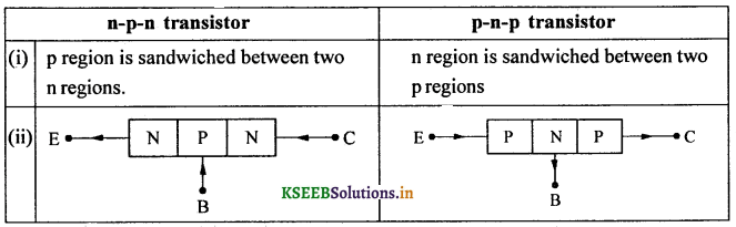 2nd PUC Physics Question Bank Chapter 14 Semiconductor Electronics 12