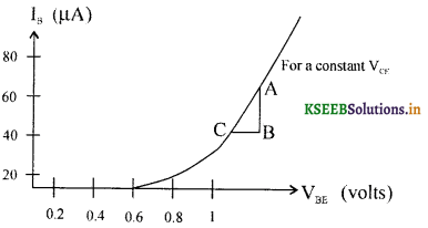 2nd PUC Physics Question Bank Chapter 14 Semiconductor Electronics 3