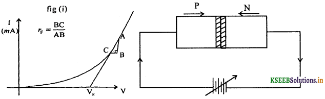 2nd PUC Physics Question Bank Chapter 14 Semiconductor Electronics 40