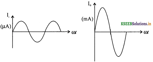 2nd PUC Physics Question Bank Chapter 14 Semiconductor Electronics 46