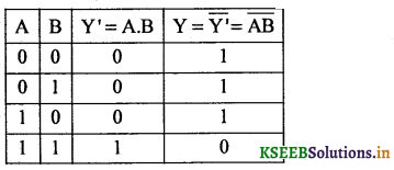 2nd PUC Physics Question Bank Chapter 14 Semiconductor Electronics 8