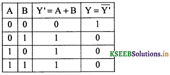 2nd PUC Physics Question Bank Chapter 14 Semiconductor Electronics 9