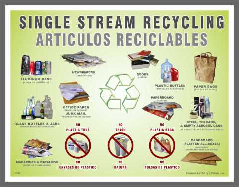 Full Color Single Stream Recycling Label