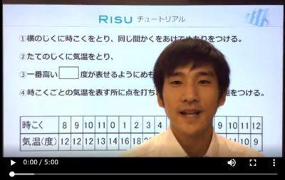 RISU算数・公文・比較