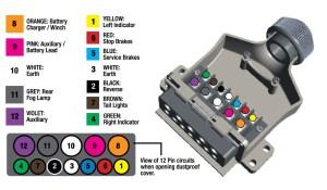 KT World First 12 Pin Flat Metal Trailer Plug & Socket