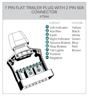 KT 9 Pin Trailer Plug & Sockets with 50Amp Power