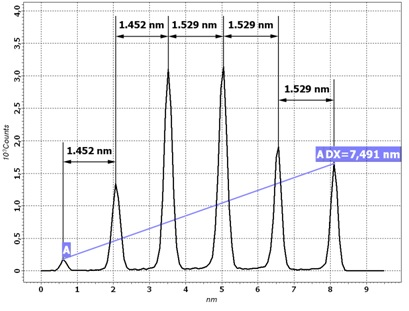 SiC/1.5 - AFM Calibration Sample Specs