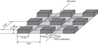 TGQ - AFM Calibration Grating Specs