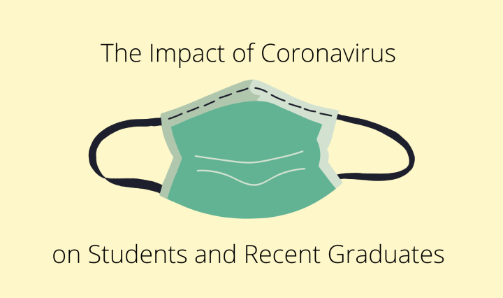 """A mask with the text """"The Impact of Coronavirus on Students and Recent Graduates"""" around it."""
