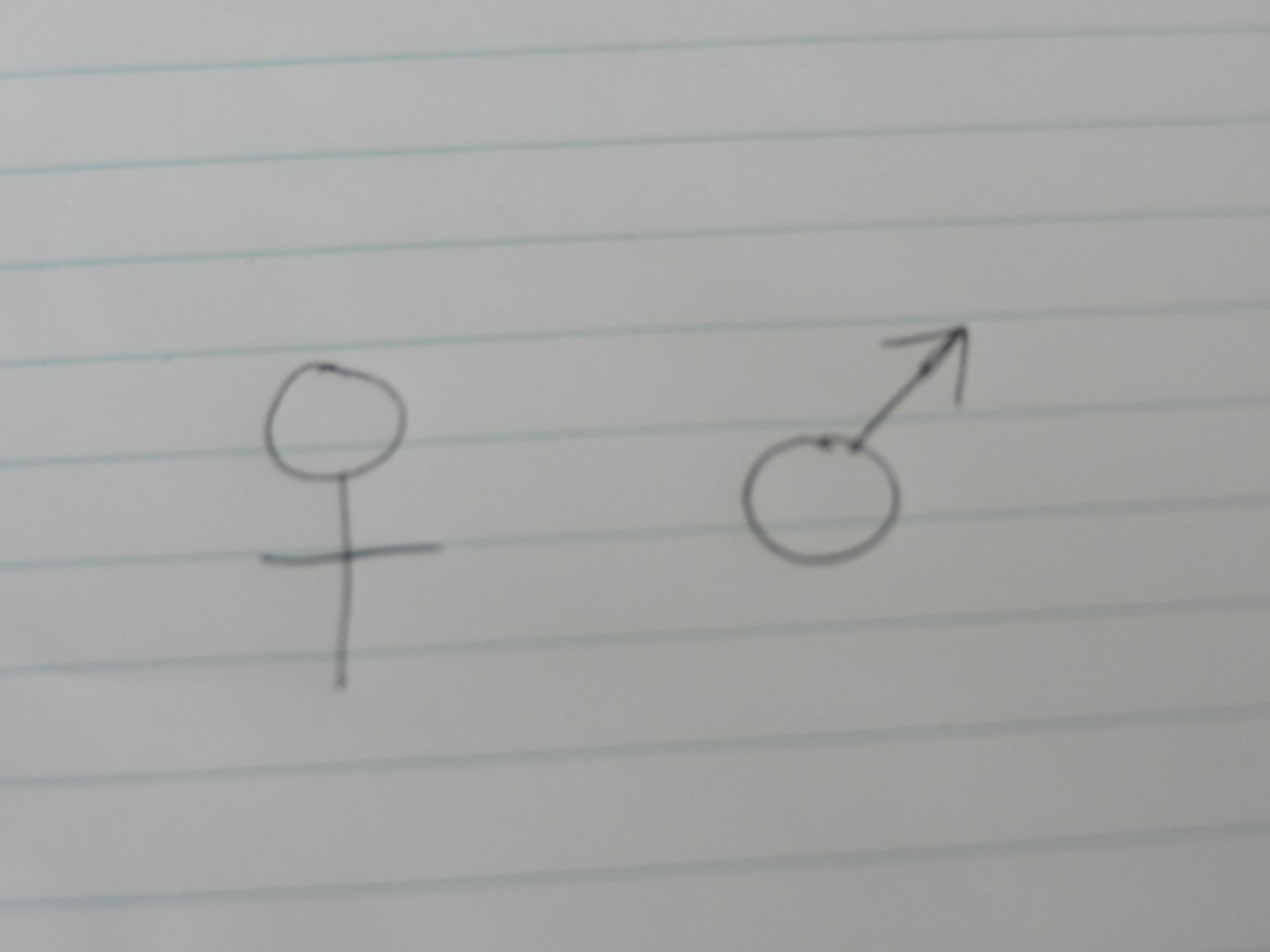 Male and female signs.