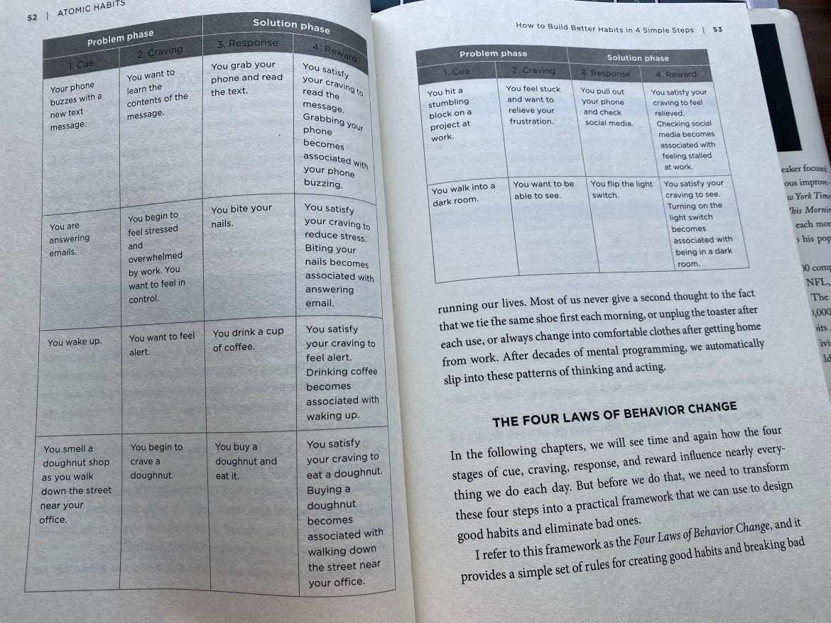 """A table in """"Atomic Habits"""" that demonstrates simple solutions to common problems using Clear's habit strategy."""