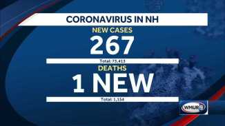 Officials report one new COVID-19 death in New Hampshire
