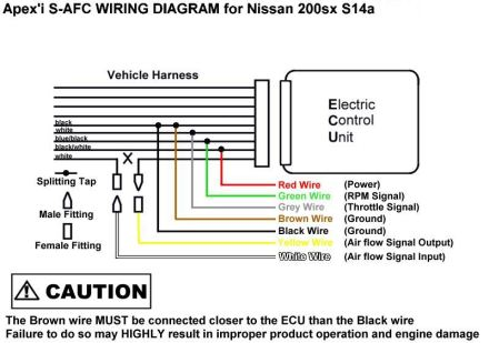 safc_ecu_wiring_diagram_small?resize=440%2C309 apexi safc wiring diagram apexi wiring diagrams collection  at gsmx.co