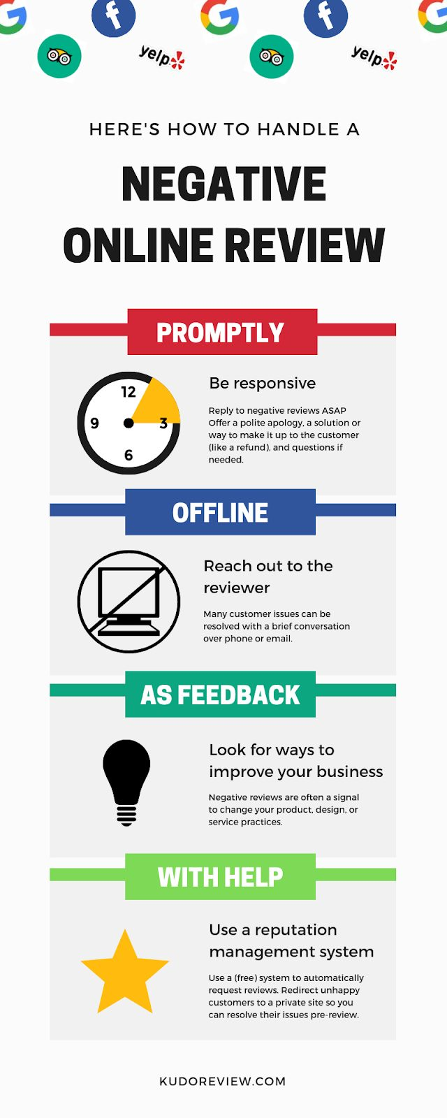 negative reviews infographic