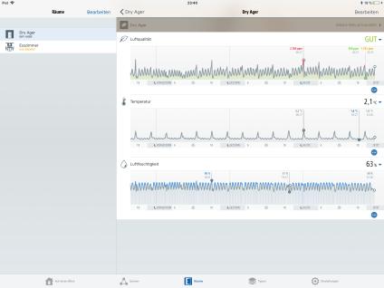 Eve Room (aktuelle- und historische Daten   Elgato App)