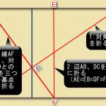 三つ折りの図式