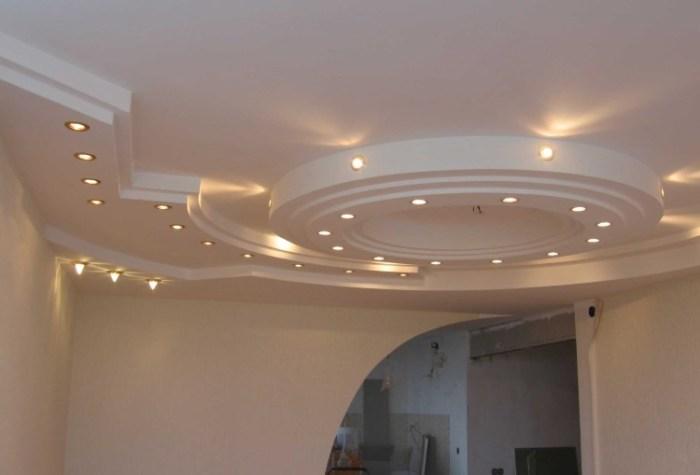 Светильники для потолка