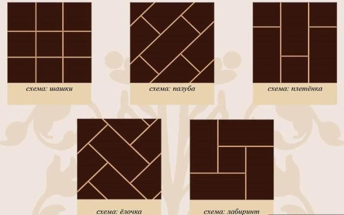 Схемы укладки кафеля