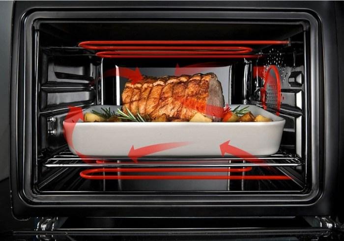 Принцип работы кухонной электропечи