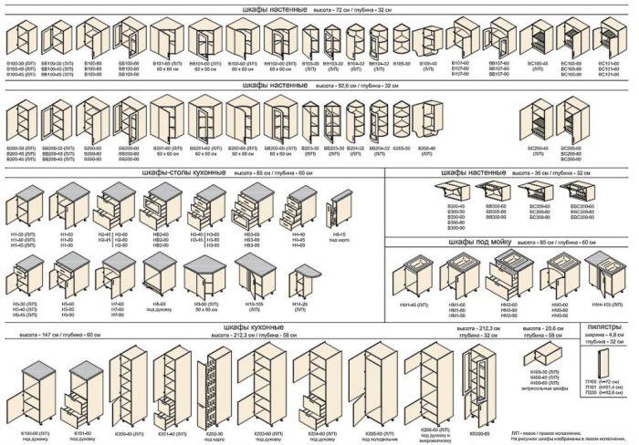 примеры различных модулей для кухни