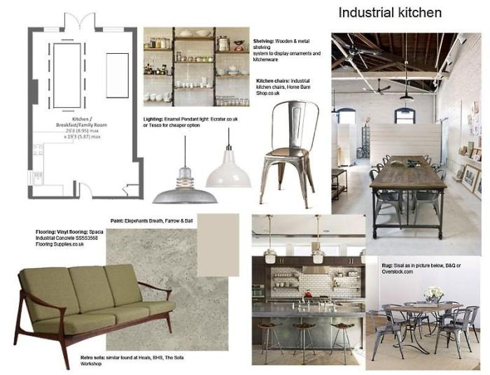 Заказ дизайн проекта кухни