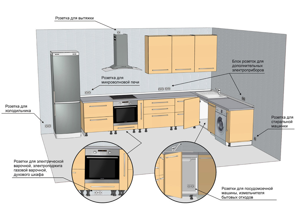 Correct Placement Of Sockets In The Kitchen Installation Of Sockets In The Kitchen We Do It Ourselves Efficiently And Reliably