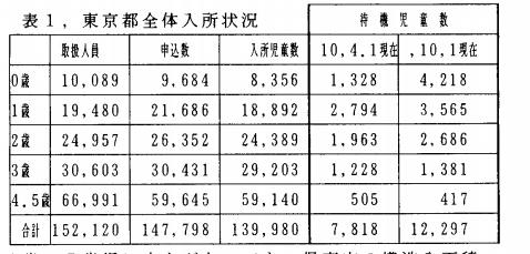 平成10年待機児童数2016-02-22 10_50_36-110002944183.pdf