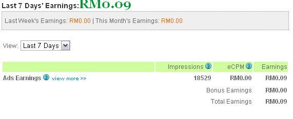Mangga Ad  RM 0.09!