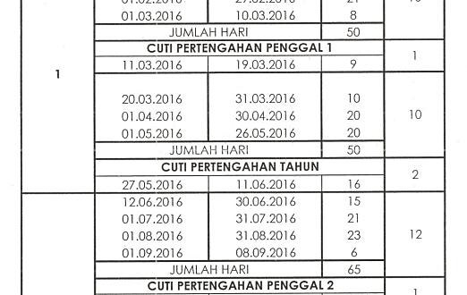 Rujukan Jadual Sekolah 2016