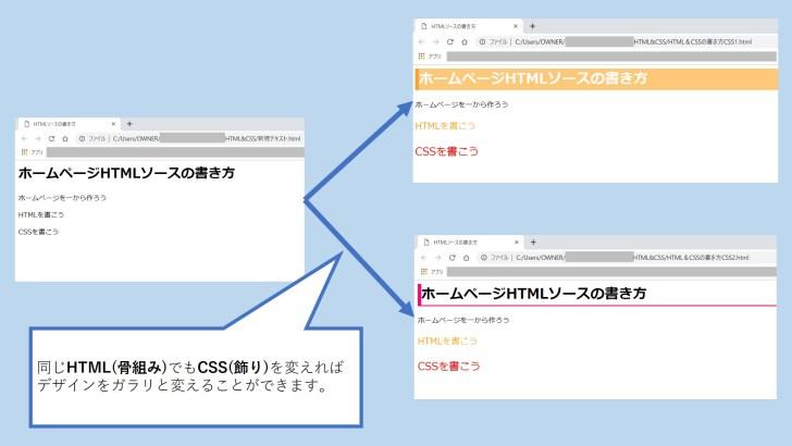 HTML&CSSの書き方②