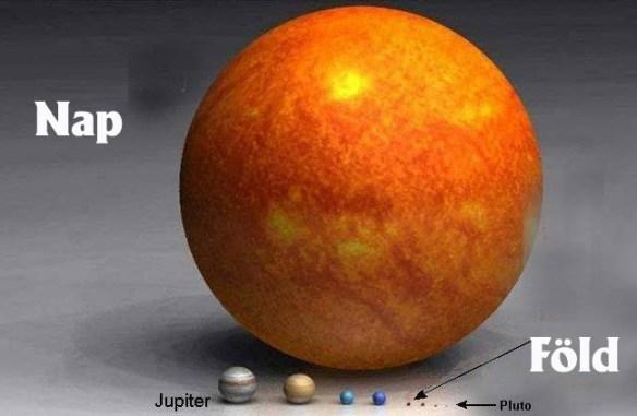 Naprendszer méretarányai Nap, Föld