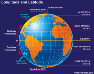 Latitudes and Longitudes | kullabs