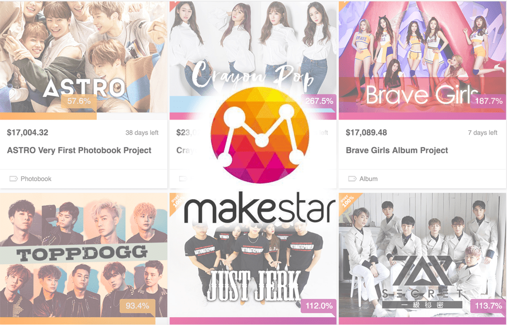 makestar interview