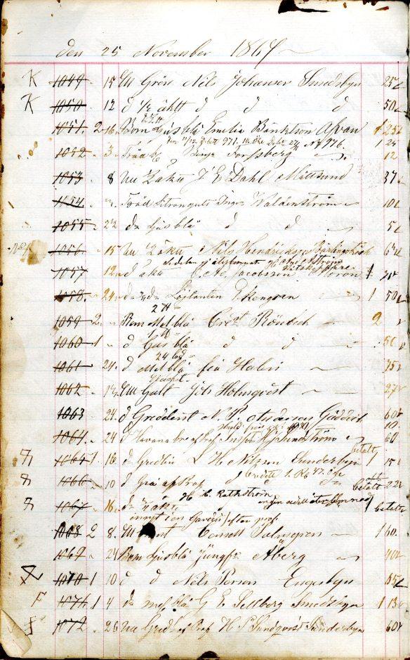 Ur garnbok för färgeriet, november 1867: En sida ur den tjocka garnboken visar beställningar som gjordes under 1800-talets andra hälft, prydligt noterat med namn på beställare och vara. Säkert finns det många välbekanta namn här, för den som kan sina Luleåsläkter. © Norrbottens museum