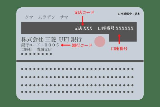 東京三菱ufj 支店番号