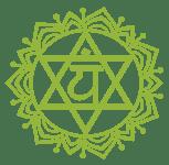 Yoga Kundali Montauban