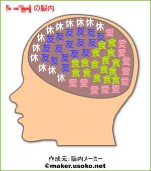 脳内メーカー・嫁(旧姓)