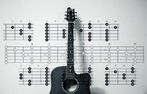 apa saja fungsi transpose nada serta pengertian transpose nada