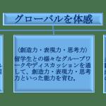 九里学園地球塾