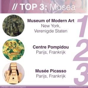 Kubisme - Top 3 Musea