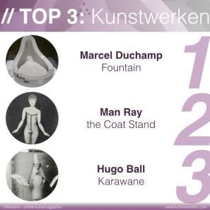 Dada - Top 3 Kunstwerken
