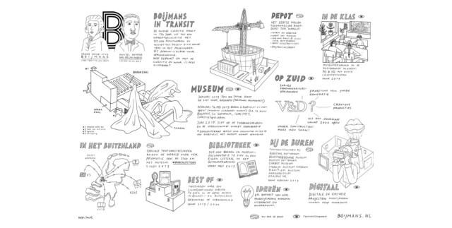 Iwan Smit - Tekening Transit Boijmans