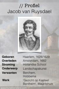 Profiel Jacob van Ruisdael