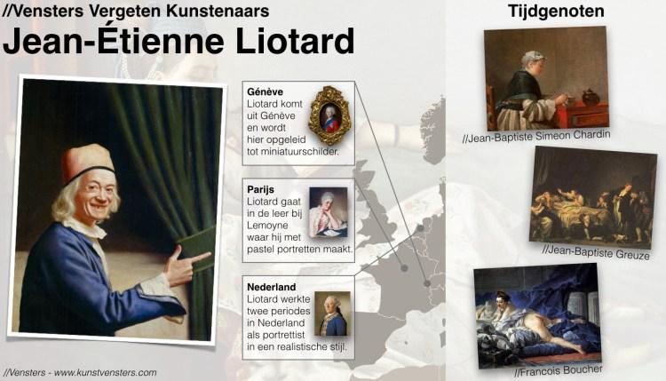 Jean-Étienne Liotard overzicht