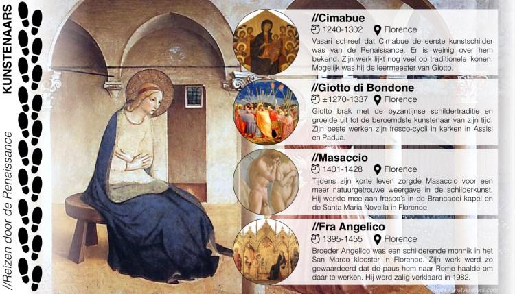 Kunstenaars - Florence - Renaissance