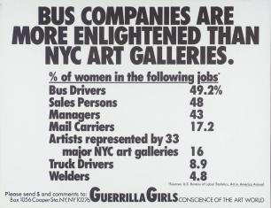 Bus Companies Are More Enlightened Than NYC Art Galleries 1989 by Guerrilla Girls